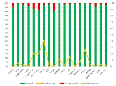 Enterprise H1 2020 Results RWP