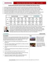 American Honda March and Q1 2021 Sales April 1, 2021